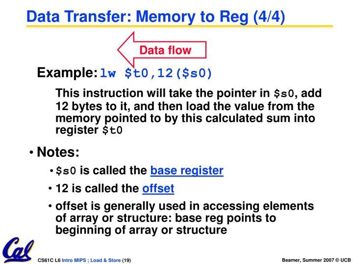 Data Transfer: Memory to Reg (4/4)