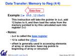 data transfer memory to reg 4 4