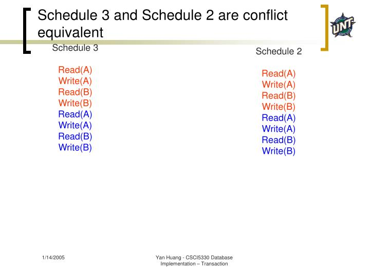 Schedule 3 and Schedule 2 are conflict equivalent