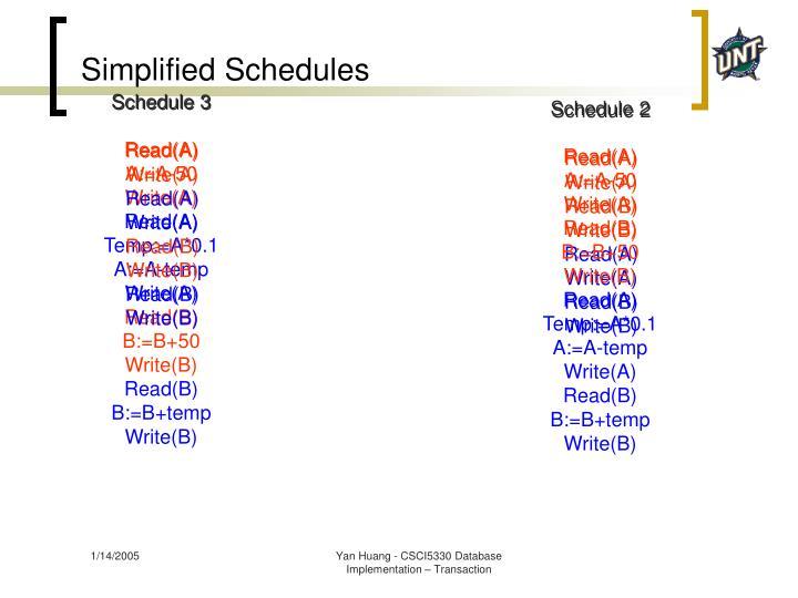 Simplified Schedules