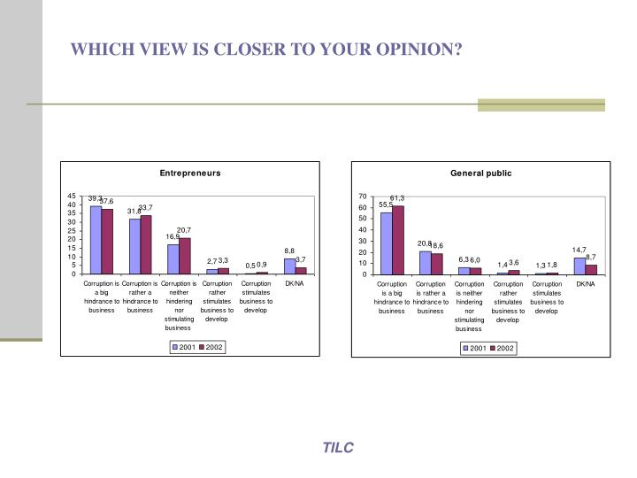 WHICH VIEW IS CLOSER TO YOUR OPINION?