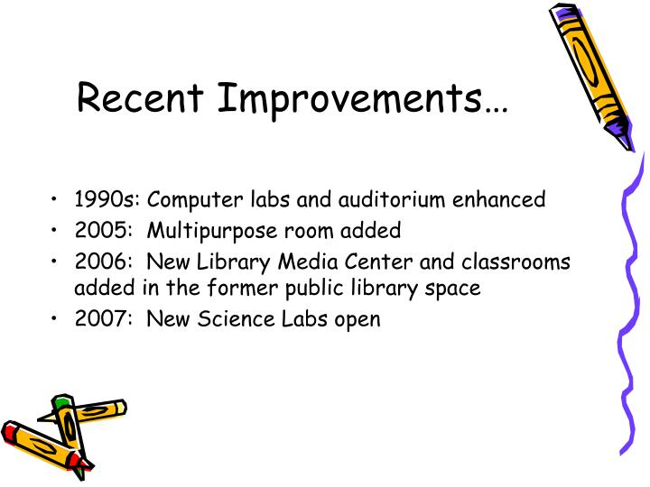 Recent Improvements…