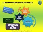 la importancia del plan de desarrollo
