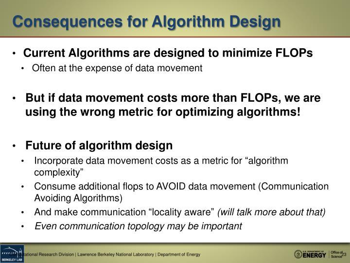 Consequences for Algorithm Design
