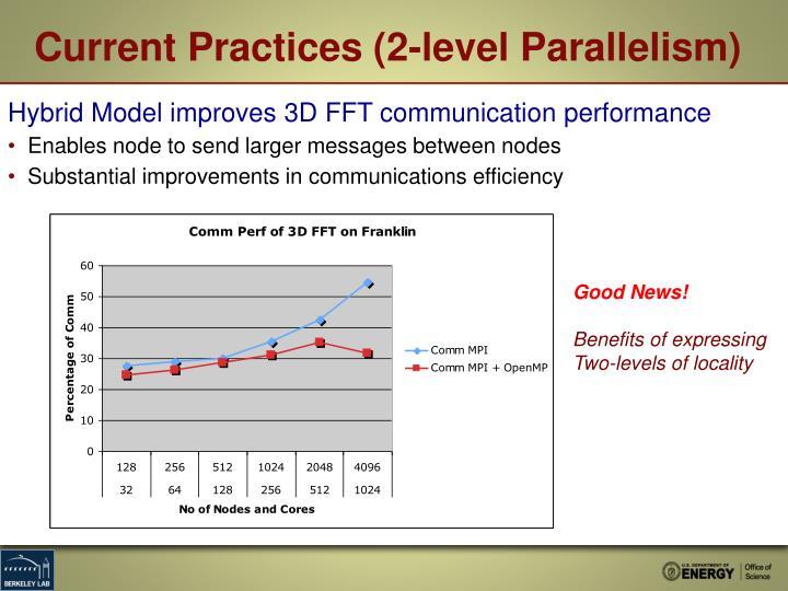 Current Practices (2-level Parallelism)