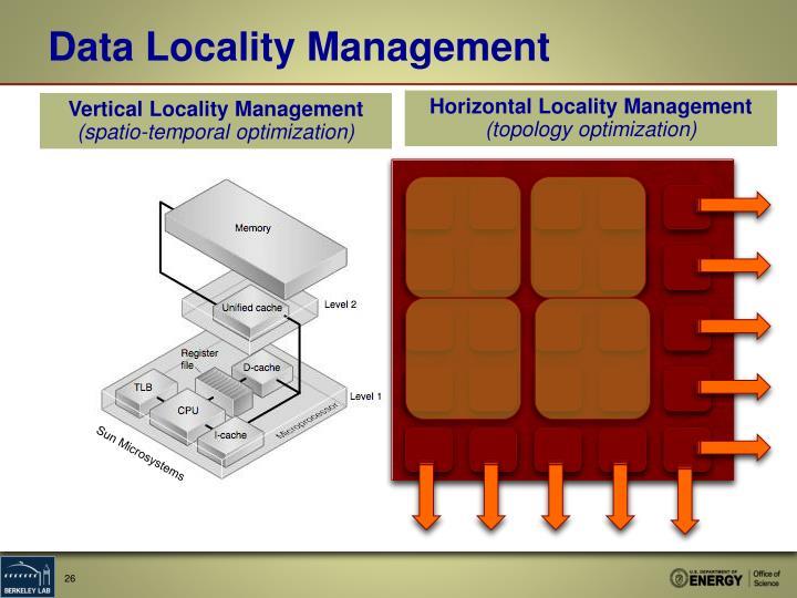 Data Locality Management