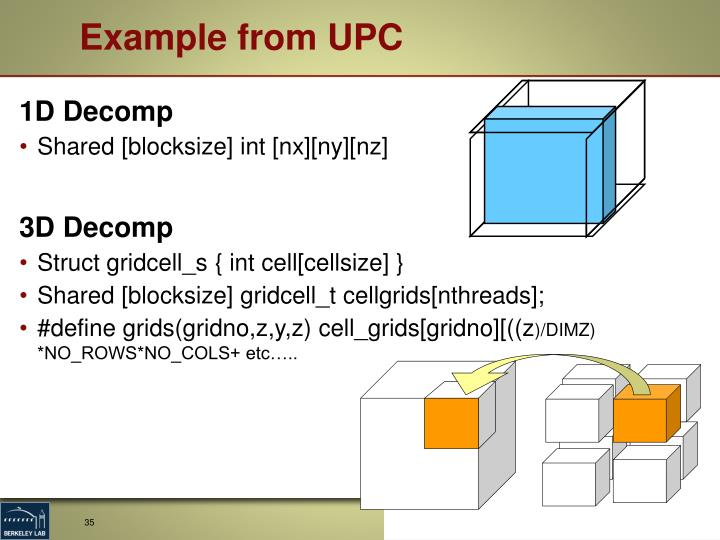 Example from UPC