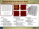notional multi scale machine model what do we need to reason about when designing a new code