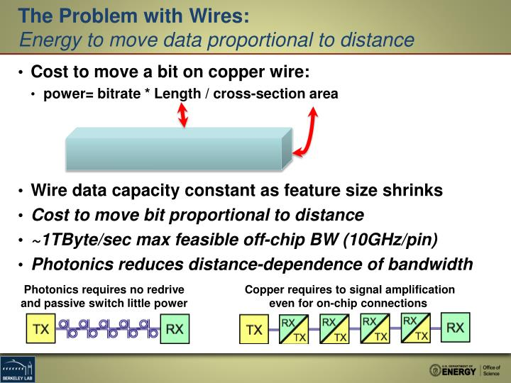 The Problem with Wires: