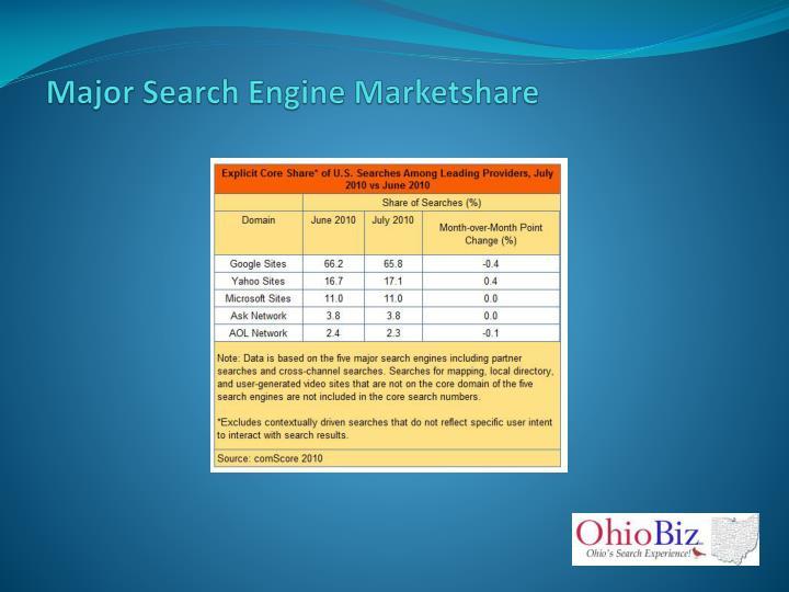 Major Search Engine