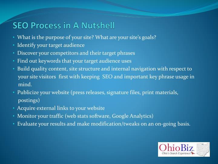 SEO Process in A Nutshell