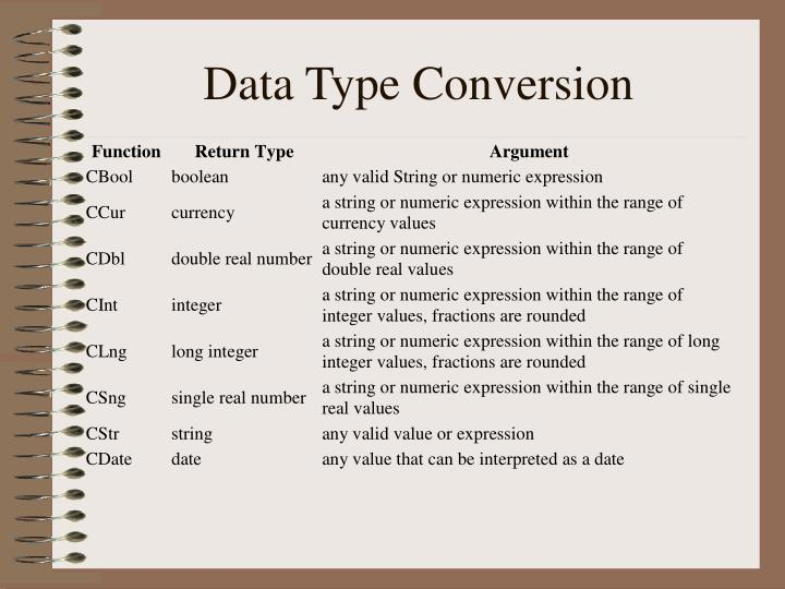 Data Type Conversion