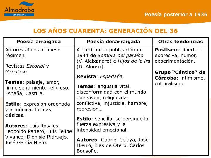 LOS AÑOS CUARENTA: GENERACIÓN DEL 36