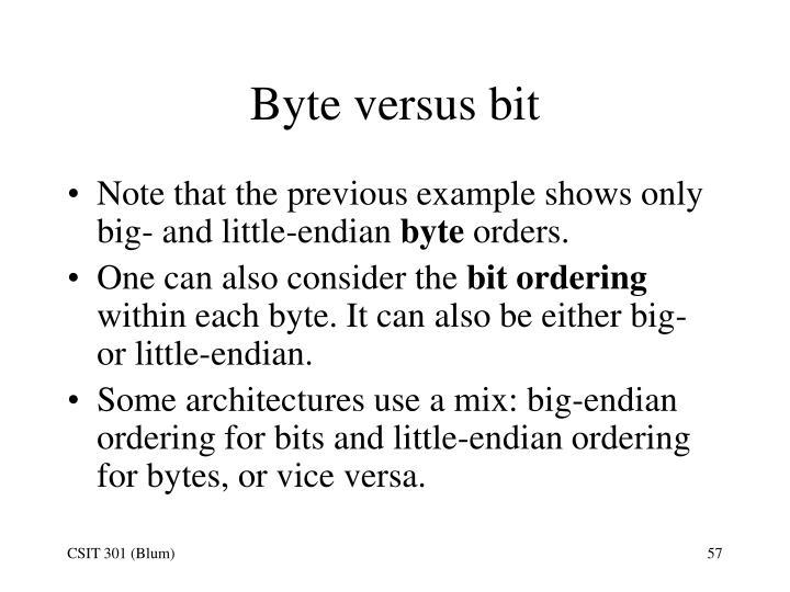 Byte versus bit