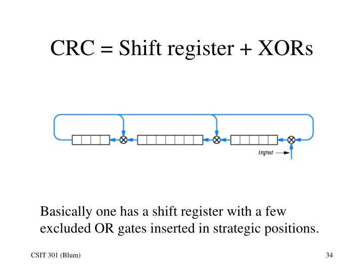CRC = Shift register + XORs