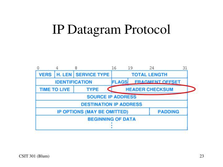 IP Datagram Protocol