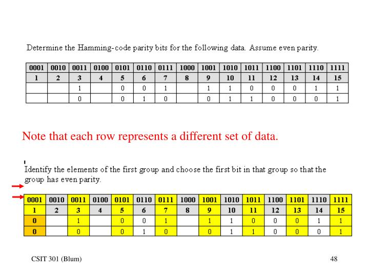 Note that each row represents a different set of data.