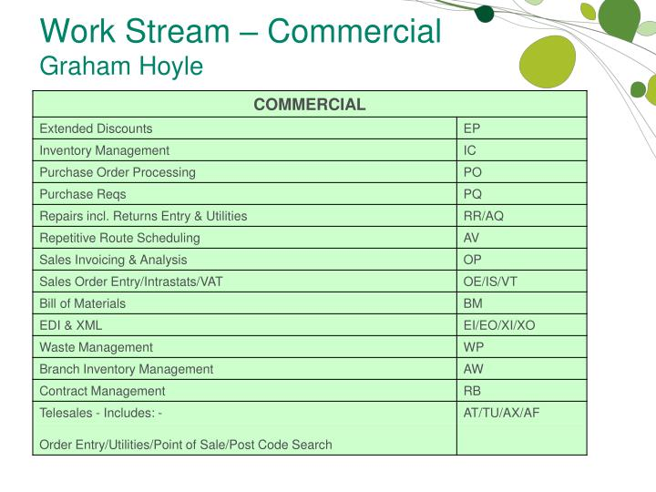 Work Stream – Commercial