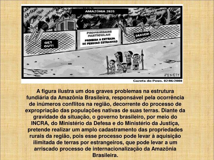 A figura ilustra um dos graves problemas na estrutura fundiária da Amazônia Brasileira, responsável pela ocorrência de inúmeros conflitos na região, decorrente do processo de expropriação das populações nativas de suas terras. Diante da gravidade da situação, o governo brasileiro, por meio do INCRA, do Ministério da Defesa e do Ministério da Justiça, pretende realizar um amplo cadastramento das propriedades rurais da região, pois esse processo pode levar à aquisição ilimitada de terras por estrangeiros, que pode levar a um arriscado processo de internacionalização da Amazônia Brasileira.