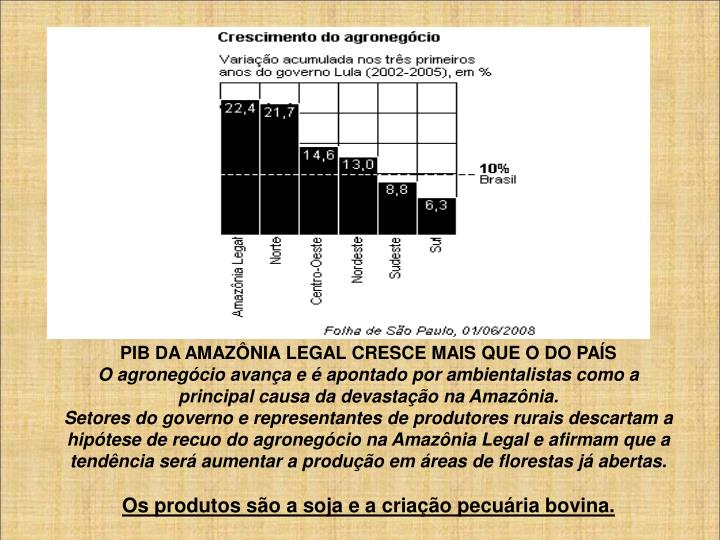 PIB DA AMAZÔNIA LEGAL CRESCE MAIS QUE O DO PAÍS