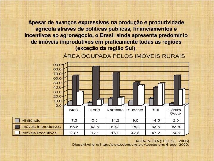 Apesar de avanços expressivos na produção e produtividade agrícola através de políticas públicas, financiamentos e incentivos ao agronegócio, o Brasil ainda apresenta predomínio de imóveis improdutivos em praticamente todas as regiões (exceção da região Sul).