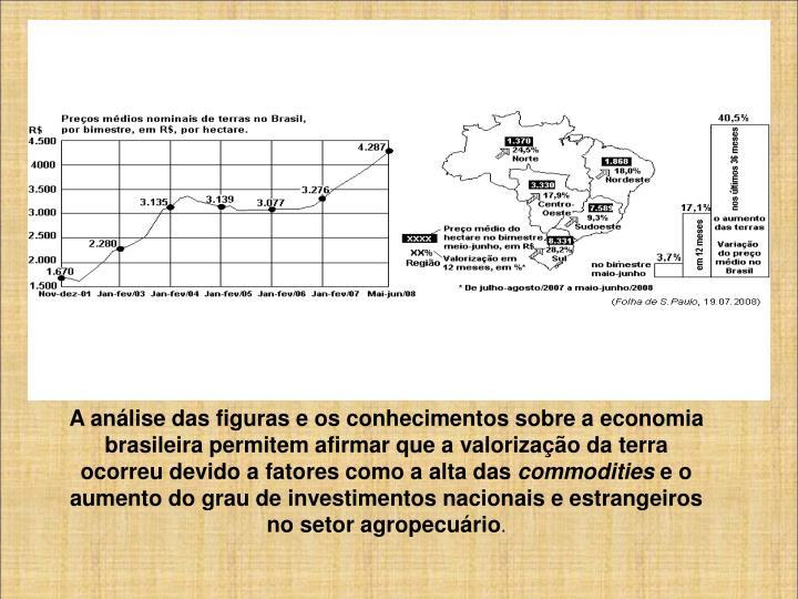 A análise das figuras e os conhecimentos sobre a economia brasileira permitem afirmar que a valorização da terra ocorreu devido a fatores como a alta das