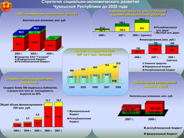 Стратегия социально-экономического развития