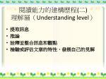 understanding level