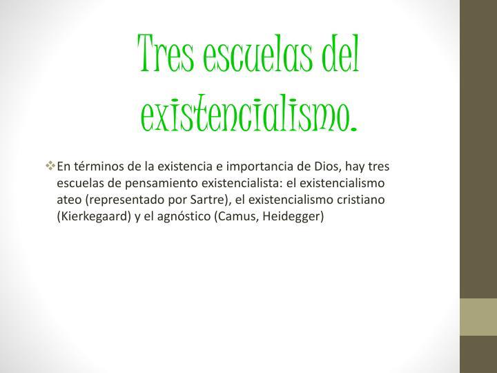 Tres escuelas del existencialismo.