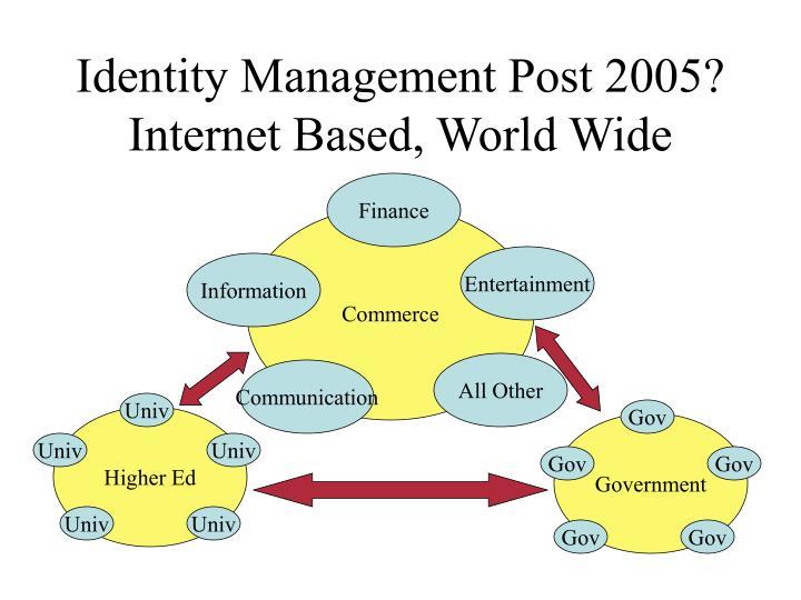 Identity Management Post 2005?