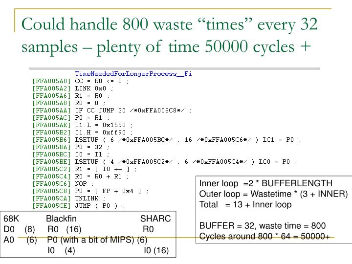 """Could handle 800 waste """"times"""" every 32 samples – plenty of time 50000 cycles +"""