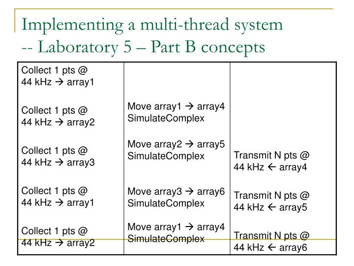 Implementing a multi-thread system