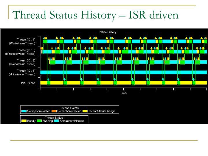 Thread Status History – ISR driven