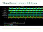 thread status history isr driven