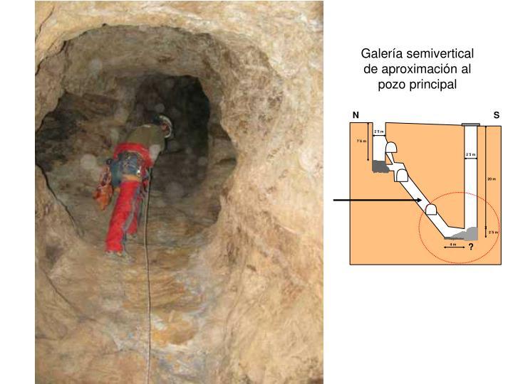 Galería semivertical de aproximación al pozo principal