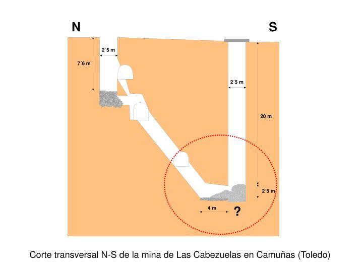 Corte transversal N-S de la mina de Las Cabezuelas en Camuñas (Toledo)