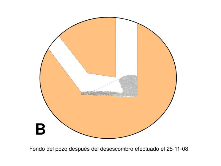 Fondo del pozo después del desescombro efectuado el 25-11-08