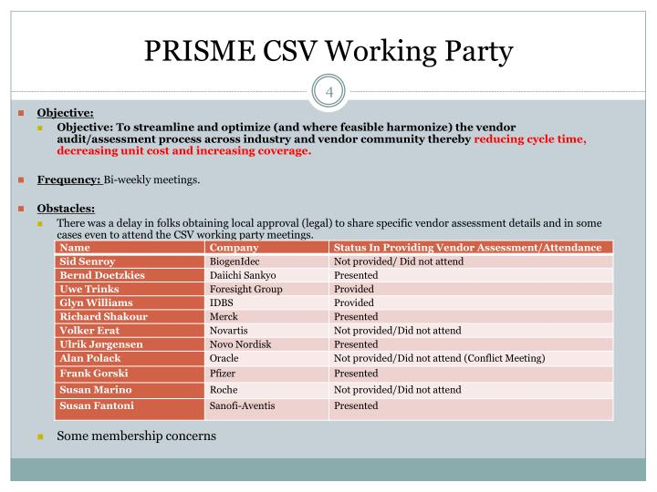 PRISME CSV Working Party