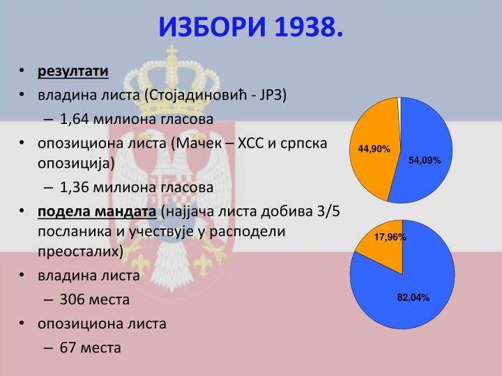 O 1938.
