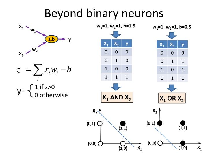 Beyond binary neurons