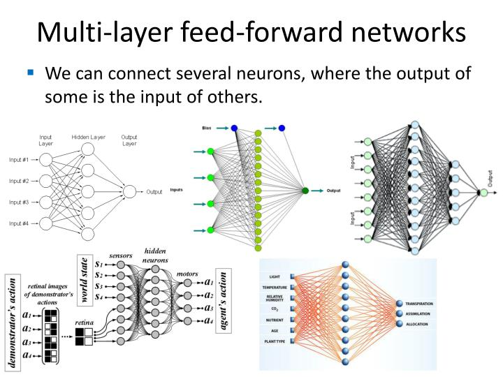Multi-layer feed-forward networks