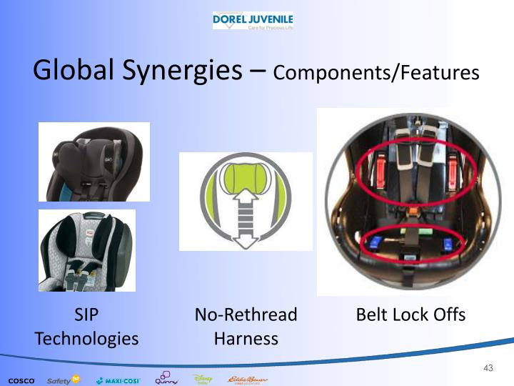 Global Synergies –
