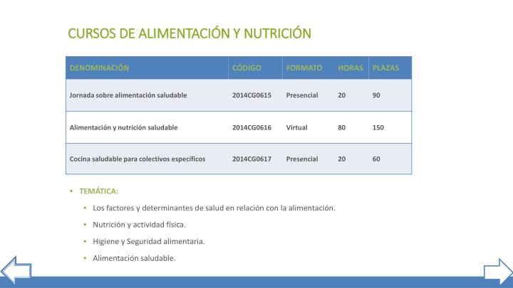 Cursos de alimentación y nutrición