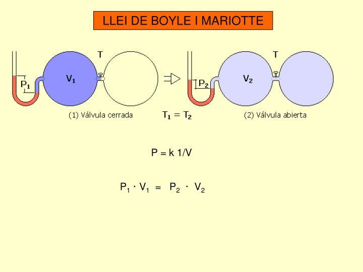 LLEI DE BOYLE I MARIOTTE