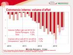 commercio interno volume d affari