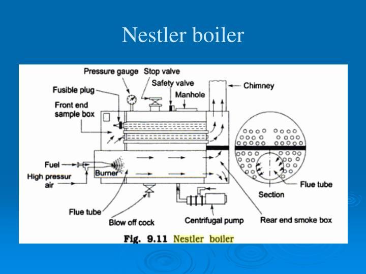 Nestler boiler