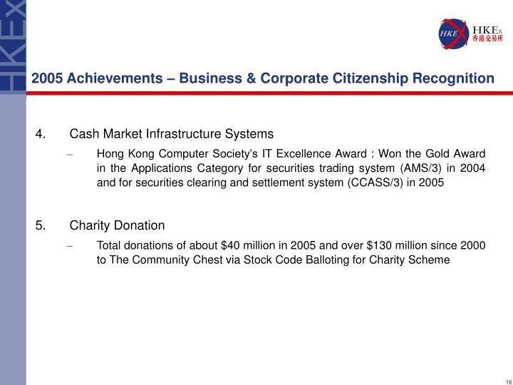 2005 Achievements – Business & Corporate Citizenship Recognition