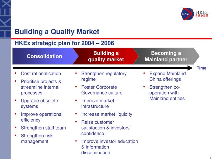 HKEx strategic plan for 2004 – 2006