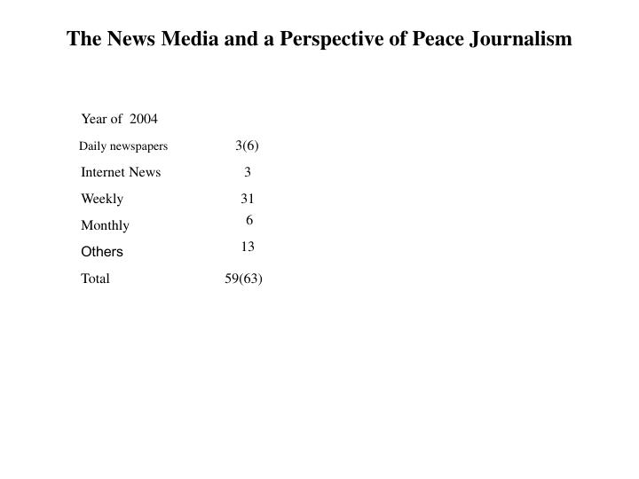 The News Media and a Perspective of Peace Journalism