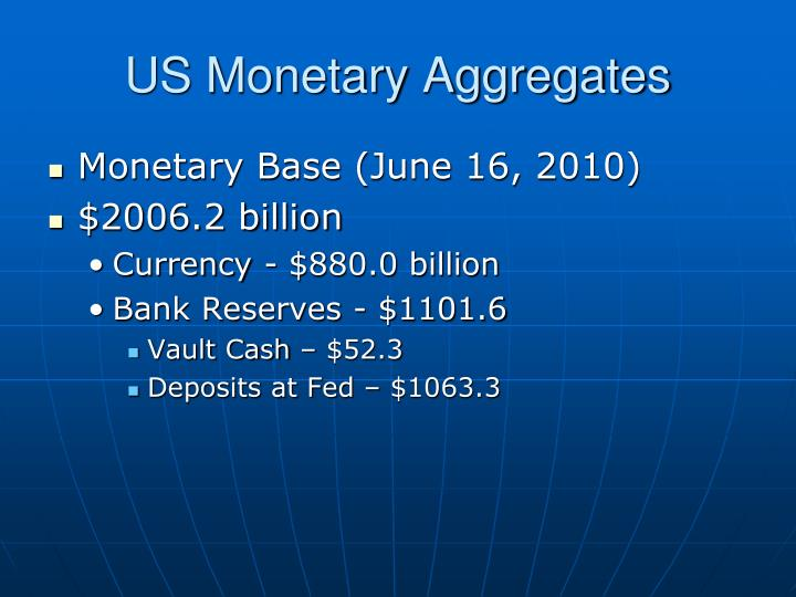 US Monetary Aggregates